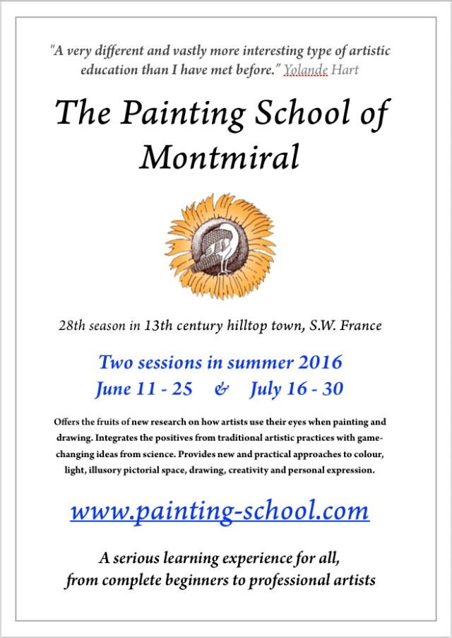Cuurent Art Course Enrollment Information